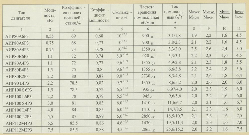 ПУЭ-7. Глава 1.8 / Pozhproekt.ru